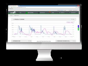 monitorizacion de consumos energeticos